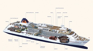 Hapag Lloyd Cruises Europa 2 ship